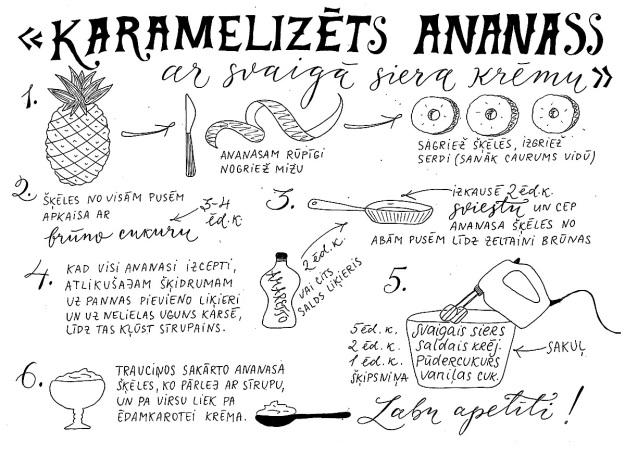 kaiva_karamelizets_ananass
