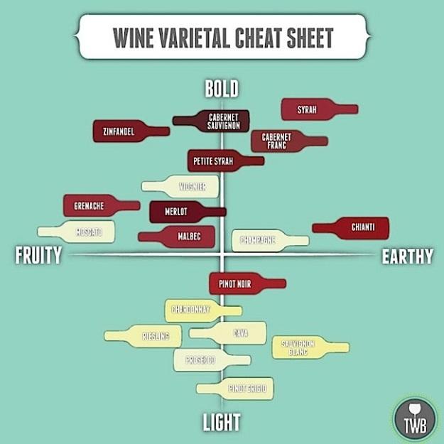 wine_cheatsheet